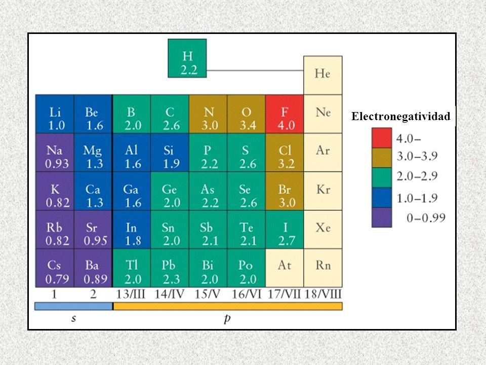 Geometría lineal