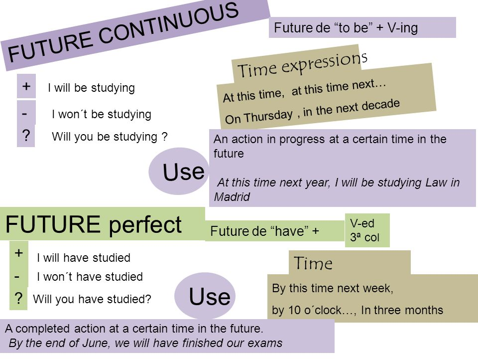 FUTURE CONTINUOUS Future de to be + V-ing + - ? I will be studying I won´t be studying Will you be studying ? Time expressions At this time, at this t