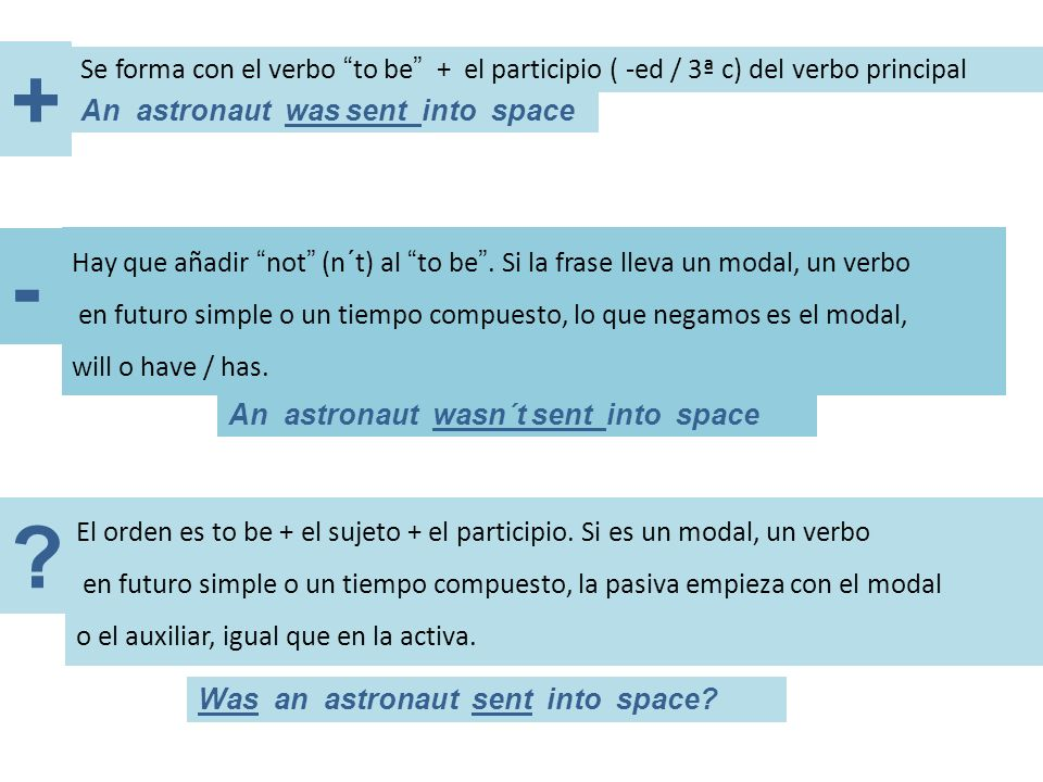 + Se forma con el verbo to be + el participio ( -ed / 3ª c) del verbo principal An astronaut was sent into space - Hay que añadir not (n´t) al to be.