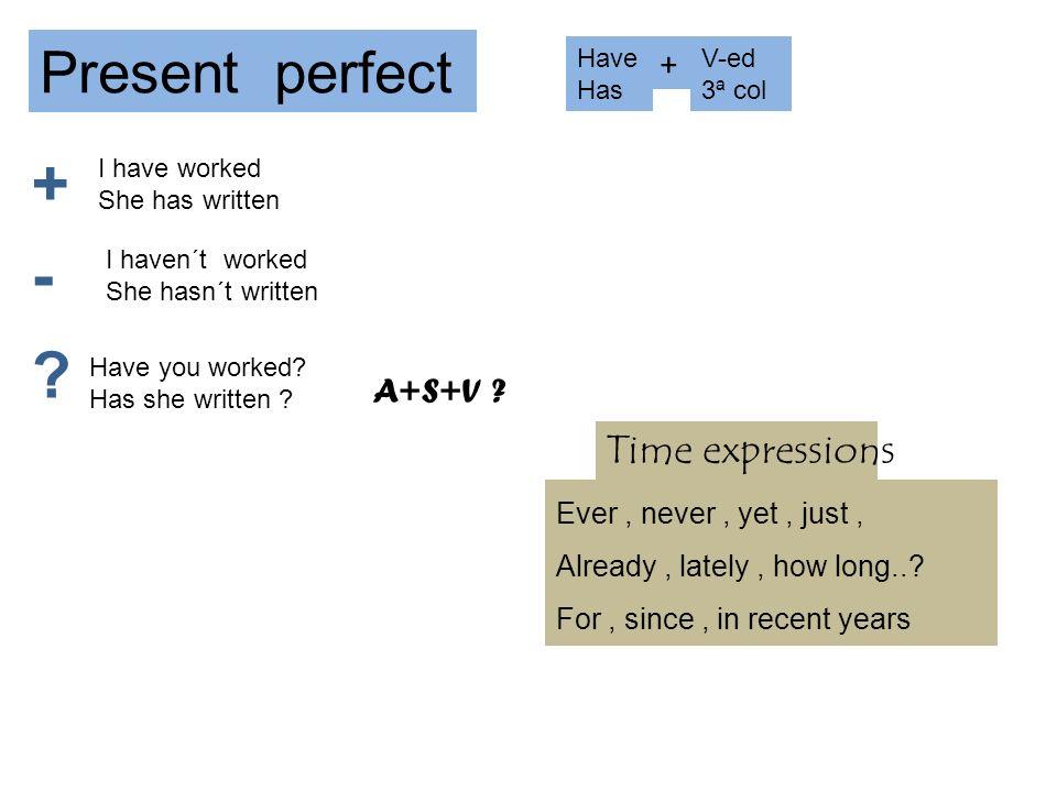 TIME EXPRESSIONS EVER : (Interrogativas)(alguna vez) Entre el auxiliar y el verbo.