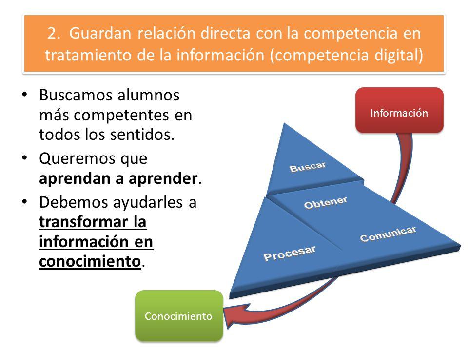 Adquisición de aprendizajes Autoconstrucción Aprendizaje significativo Las TIC ayudan Forma de trabajo Colaboración Nuevas estrategias organizativas Las TIC lo demandan y lo posibilitan Comunicación de lo aprendido Exposición Las TIC son soporte y apoyo para la exposición y el debate.