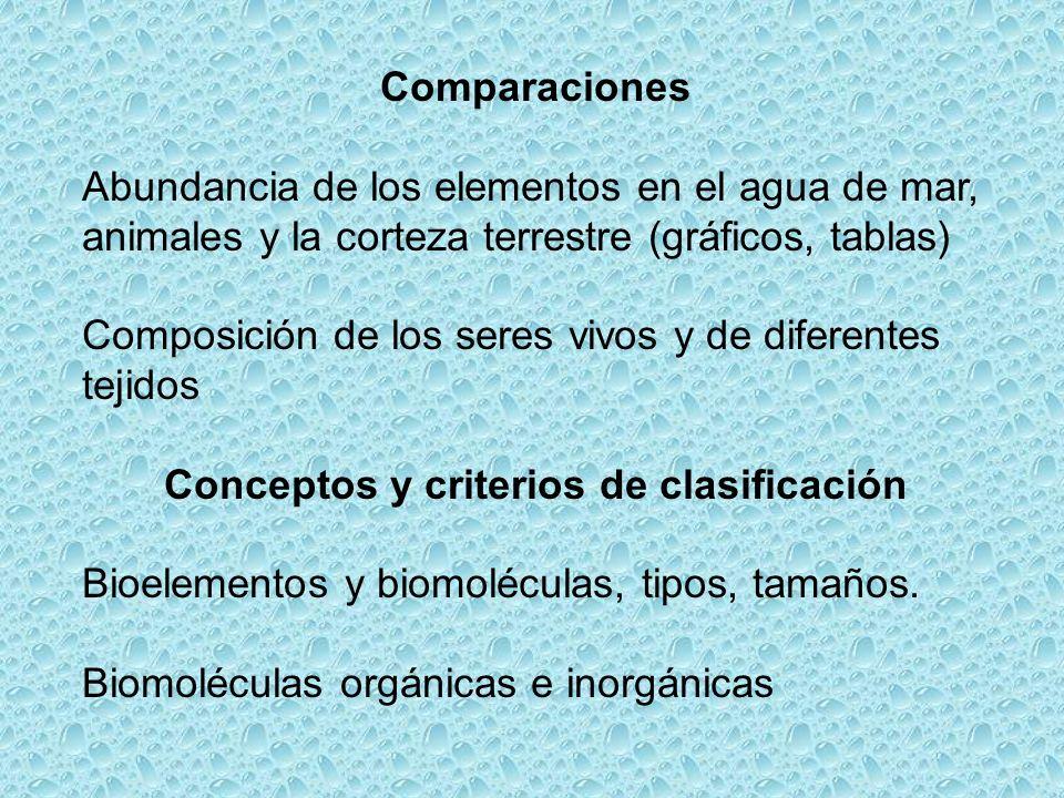 Comparaciones Abundancia de los elementos en el agua de mar, animales y la corteza terrestre (gráficos, tablas) Composición de los seres vivos y de di