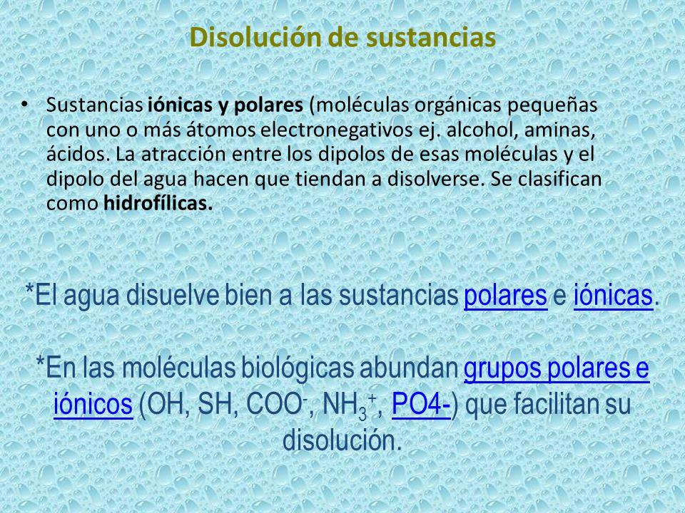 Disolución de sustancias Sustancias iónicas y polares (moléculas orgánicas pequeñas con uno o más átomos electronegativos ej. alcohol, aminas, ácidos.