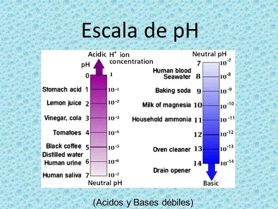 Escala de pH (Acidos y Bases débiles)