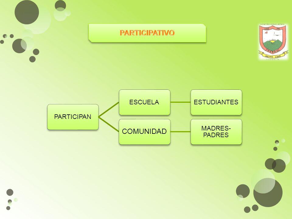 ES PARTICIPATIVO CONTEXTUALIZADO TRANSVERSAL