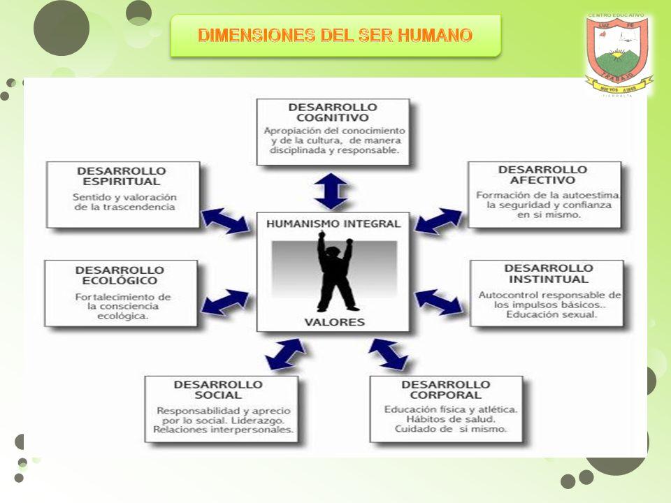 TRANSVERSALIDAD EN LOS PROCESO DE FORMACION PARA LA SEXUALIDAD Y LA CONVIVENCIA. EJES ACOMPAÑAMIENTO Y ORIENTACION FAMILIAR INTEGRACION COMUNIDAD EDUC