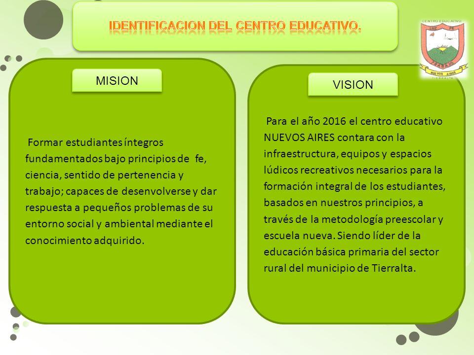 CENTRO EDUCATIVO NUEVOS AIRES PROYECTO DE EDUCACIÓN SEXUAL PROCESOS DE FORMACIÓN PARA LA SEXUALIDAD Y LA CONVIVENCIA Docente responsable: MARIA BEATRIZ GOMEZ LOPEZ NORBELINA GARCIA LOPEZ TIERRALTA - CORDOBA 24/04/2011 ABRIL 24 / 2011