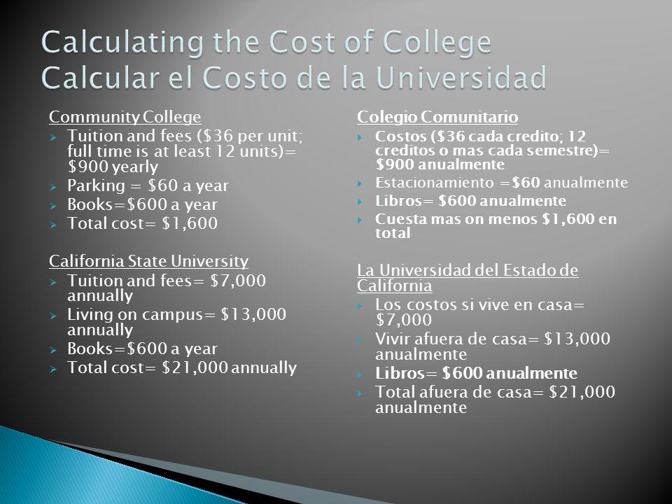 Community College Tuition and fees ($36 per unit; full time is at least 12 units)= $900 yearly Parking = $60 a year Books=$600 a year Total cost= $1,600 California State University Tuition and fees= $7,000 annually Living on campus= $13,000 annually Books=$600 a year Total cost= $21,000 annually Colegio Comunitario Costos ($36 cada credito; 12 creditos o mas cada semestre)= $900 anualmente Estacionamiento =$60 anualmente Libros= $600 anualmente Cuesta mas on menos $1,600 en total La Universidad del Estado de California Los costos si vive en casa= $7,000 Vivir afuera de casa= $13,000 anualmente Libros= $600 anualmente Total afuera de casa= $21,000 anualmente