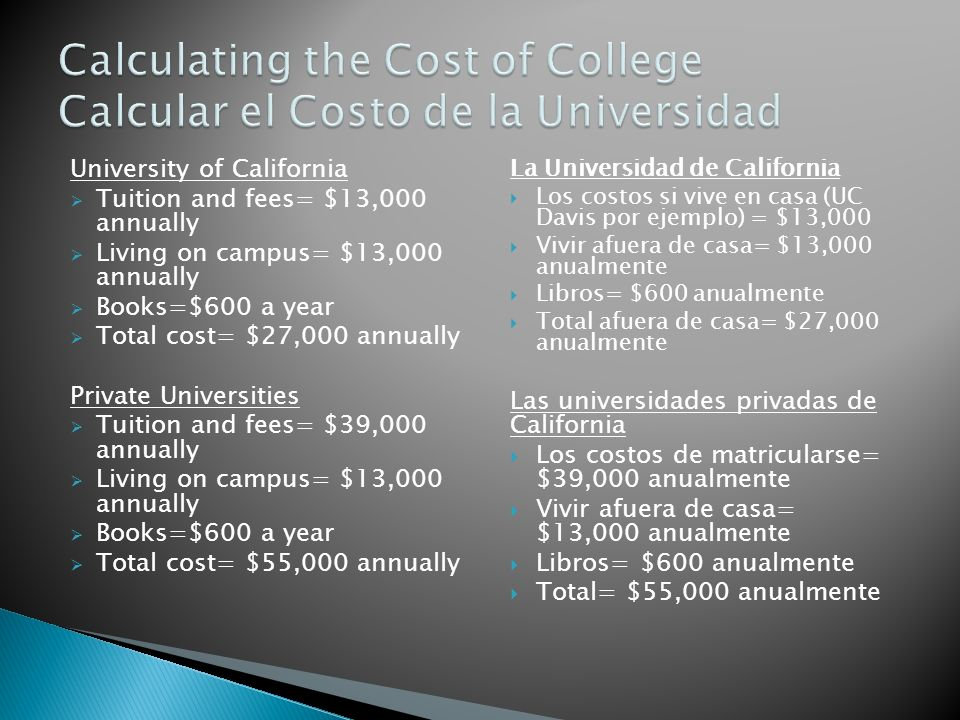 University of California Tuition and fees= $13,000 annually Living on campus= $13,000 annually Books=$600 a year Total cost= $27,000 annually Private Universities Tuition and fees= $39,000 annually Living on campus= $13,000 annually Books=$600 a year Total cost= $55,000 annually La Universidad de California Los costos si vive en casa (UC Davis por ejemplo) = $13,000 Vivir afuera de casa= $13,000 anualmente Libros= $600 anualmente Total afuera de casa= $27,000 anualmente Las universidades privadas de California Los costos de matricularse= $39,000 anualmente Vivir afuera de casa= $13,000 anualmente Libros= $600 anualmente Total= $55,000 anualmente