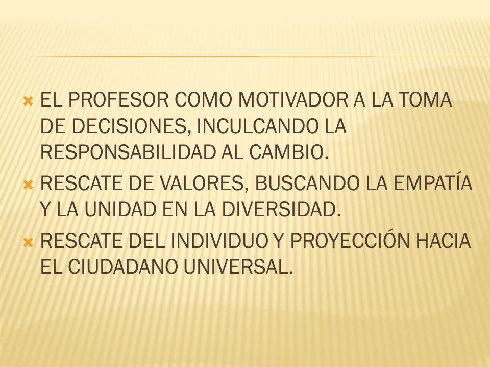 EL PROFESOR COMO MOTIVADOR A LA TOMA DE DECISIONES, INCULCANDO LA RESPONSABILIDAD AL CAMBIO.