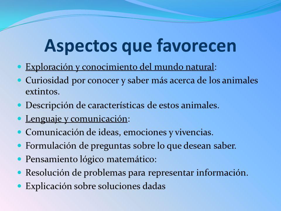 Aspectos que favorecen Exploración y conocimiento del mundo natural: Curiosidad por conocer y saber más acerca de los animales extintos. Descripción d