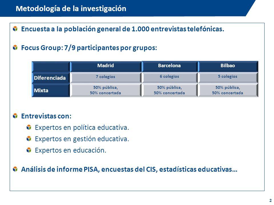 2 Metodología de la investigación Encuesta a la población general de 1.000 entrevistas telefónicas. Focus Group: 7/9 participantes por grupos: Entrevi