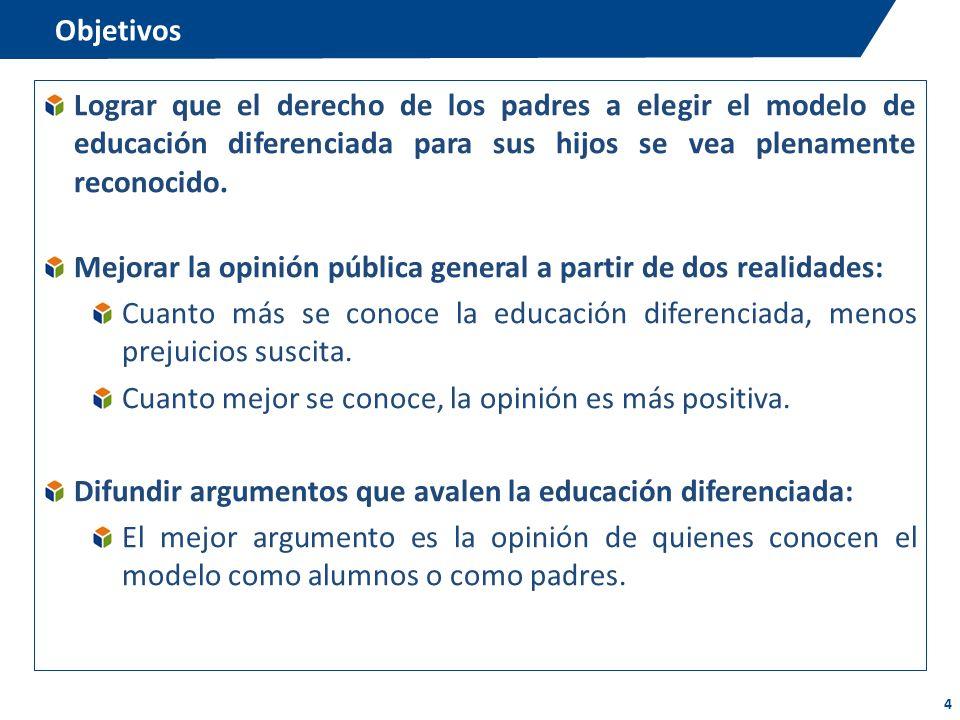 4 Objetivos Lograr que el derecho de los padres a elegir el modelo de educación diferenciada para sus hijos se vea plenamente reconocido. Mejorar la o