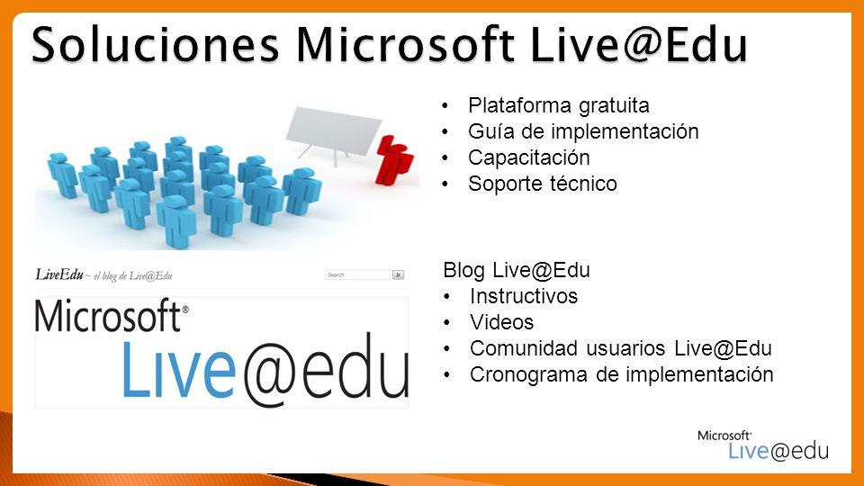Plataforma gratuita Guía de implementación Capacitación Soporte técnico Blog Live@Edu Instructivos Videos Comunidad usuarios Live@Edu Cronograma de im