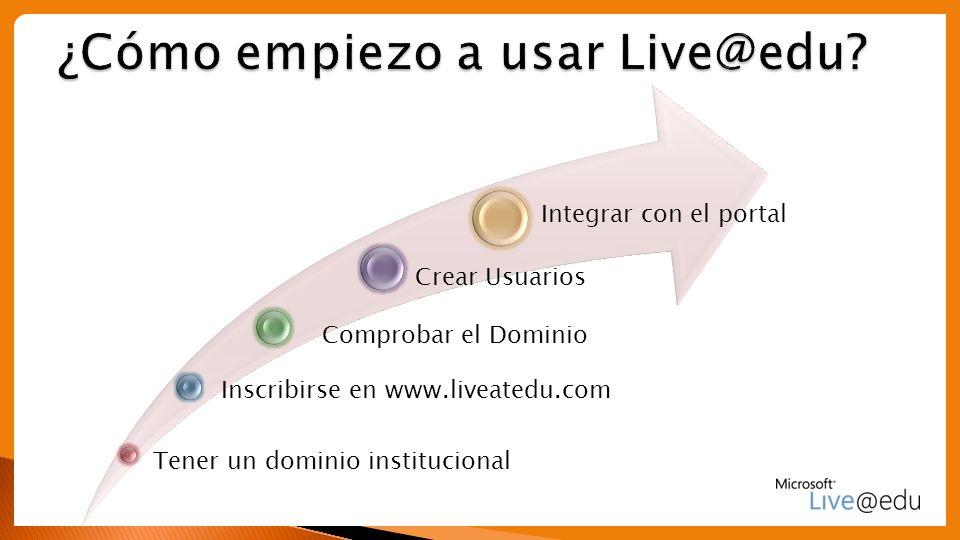 Tener un dominio institucional Inscribirse en www.liveatedu.com Comprobar el Dominio Crear Usuarios Integrar con el portal