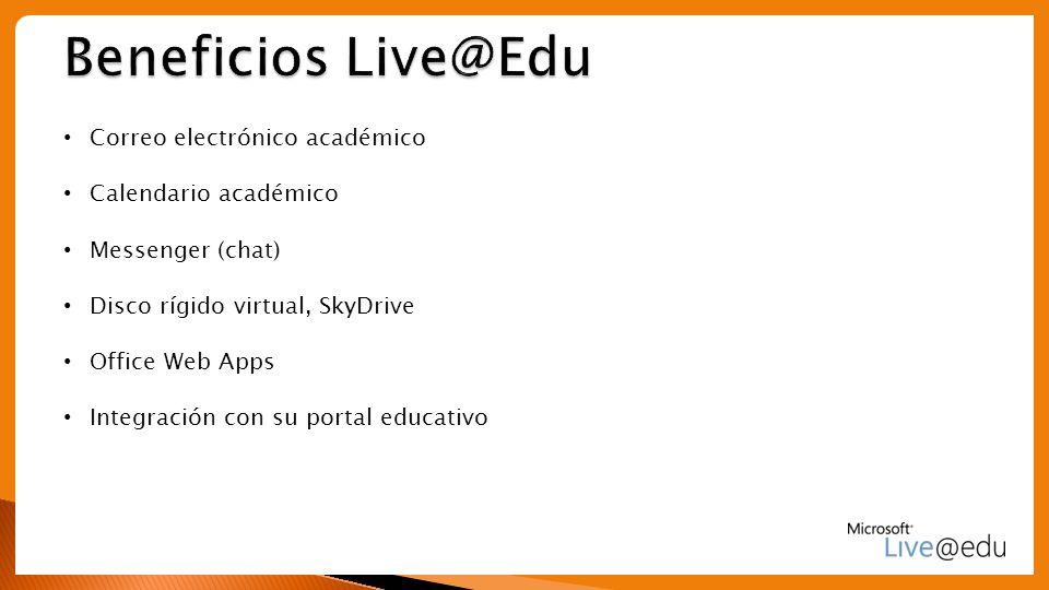 Juan.Perez@InstitucionEducativa.edu.ar Mail institucional para los miembros de la comunidad educativa.