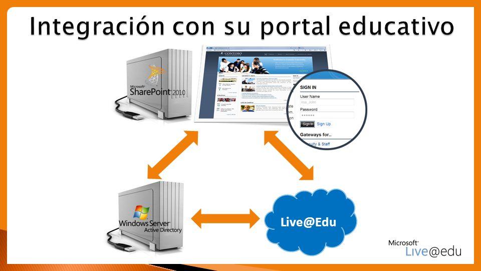 Plataforma gratuita Guía de implementación Capacitación Soporte técnico Blog Live@Edu Instructivos Videos Comunidad usuarios Live@Edu Cronograma de implementación
