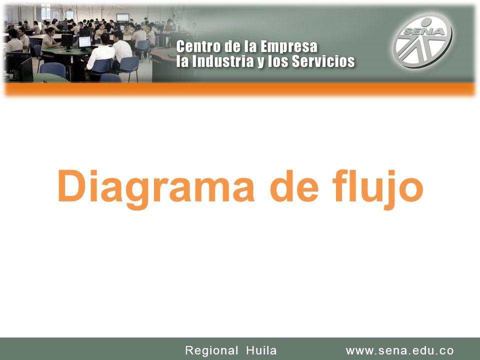 SENA REGIONAL HUILA REGIONAL HUILA CENTRO DE LA INDUSTRIA LA EMPRESA Y LOS SERVICIOS www.sena.edu.coRegional Huila Diagrama de flujo