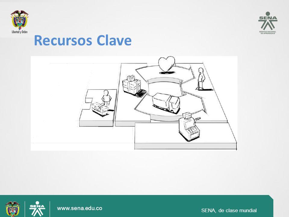 SENA, de clase mundial www.sena.edu.co SENA, de clase mundial Recursos Clave