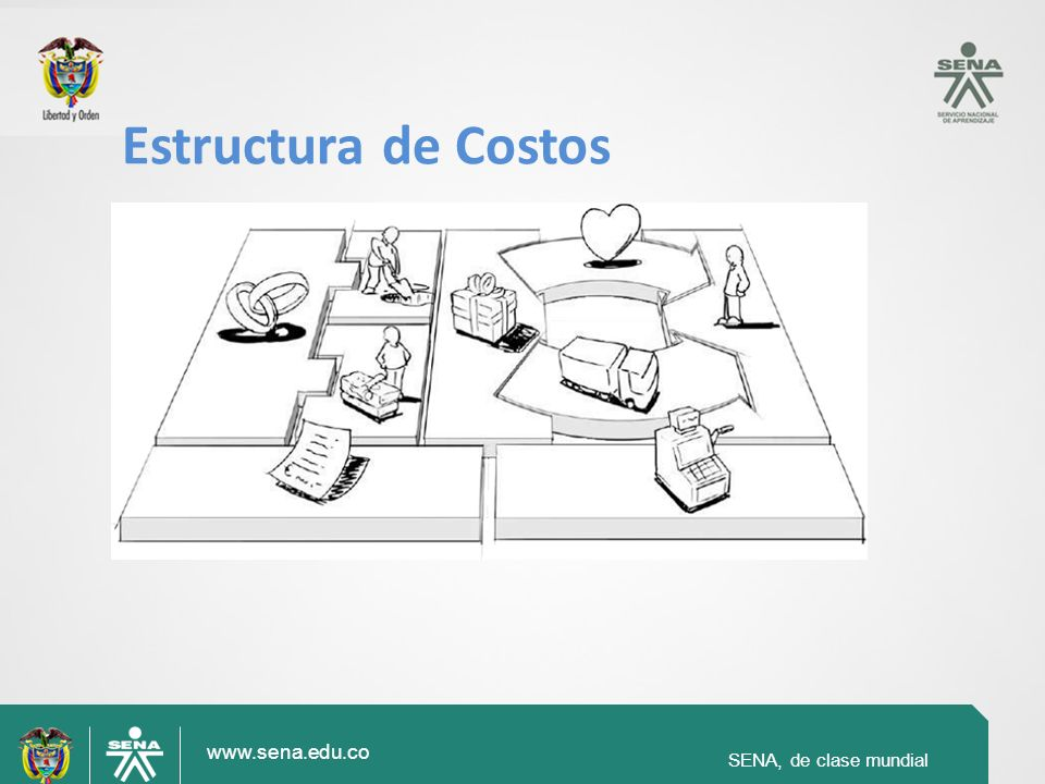 SENA, de clase mundial www.sena.edu.co SENA, de clase mundial Estructura de Costos