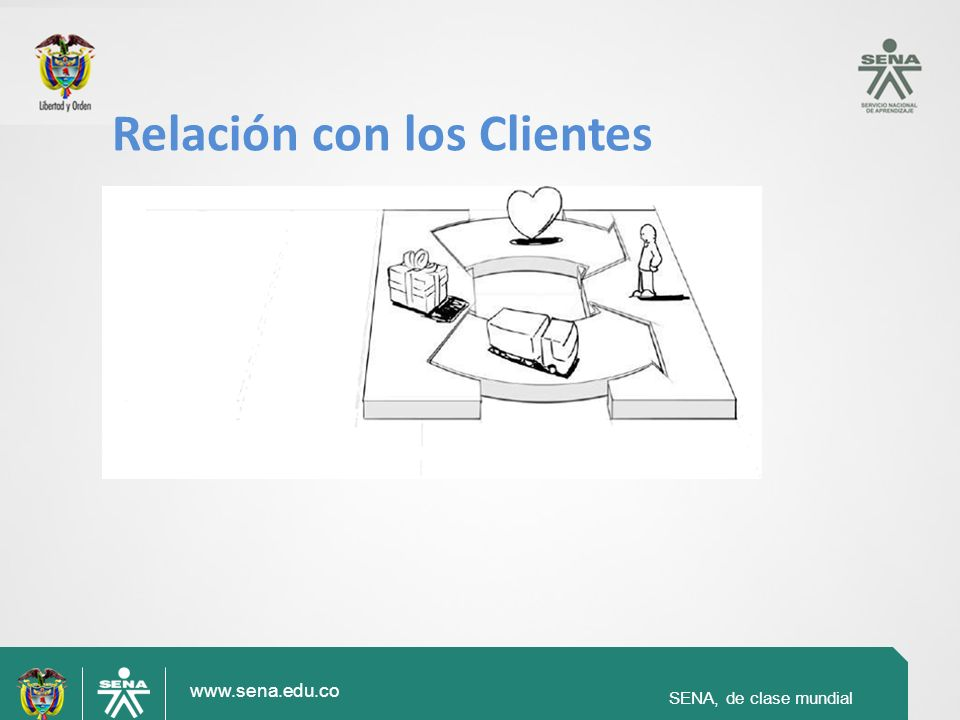 SENA, de clase mundial www.sena.edu.co SENA, de clase mundial Relación con los Clientes