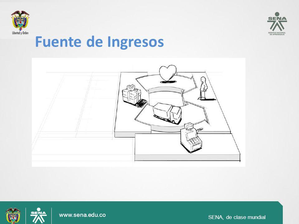 SENA, de clase mundial www.sena.edu.co SENA, de clase mundial Fuente de Ingresos