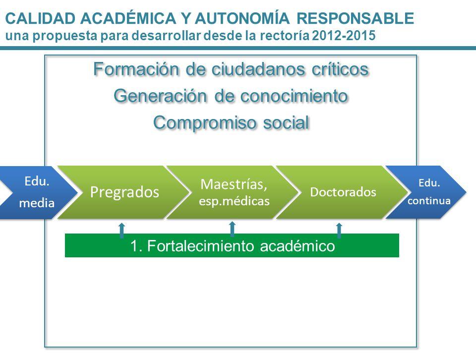 Metas Ajuste a la Reforma Acreditación y nuevos programas Acciones Estimular la docencia e integrarla con la investigación y extensión Soporte Bienestar integral Movilidad y autoevalua- ción CALIDAD ACADÉMICA Y AUTONOMÍA RESPONSABLE una propuesta para desarrollar desde la rectoría 2012-2015
