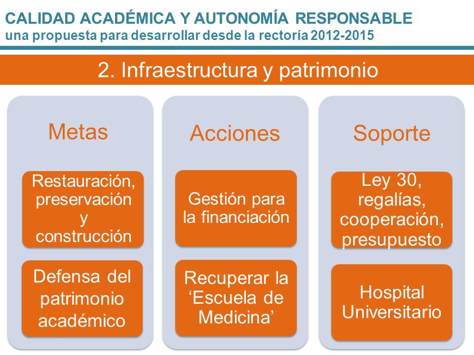 1.Fortalecimiento académico 2. Infraestructura y patrimonio 3.