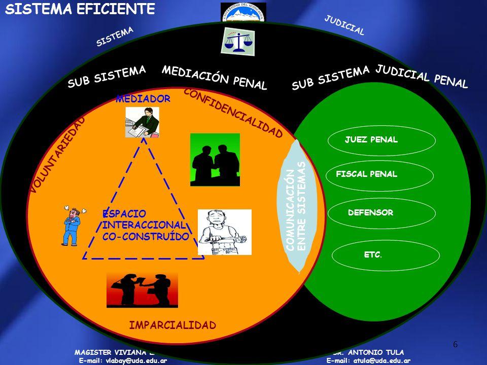DR. ANTONIO TULA E-mail: atula@uda.edu.ar MAGISTER VIVIANA LABAY E-mail: vlabay@uda.edu.ar UNIVERSIDAD DEL ACONCAGUA FACULTAD DE PSICOLOGÍA DEPARTAMEN