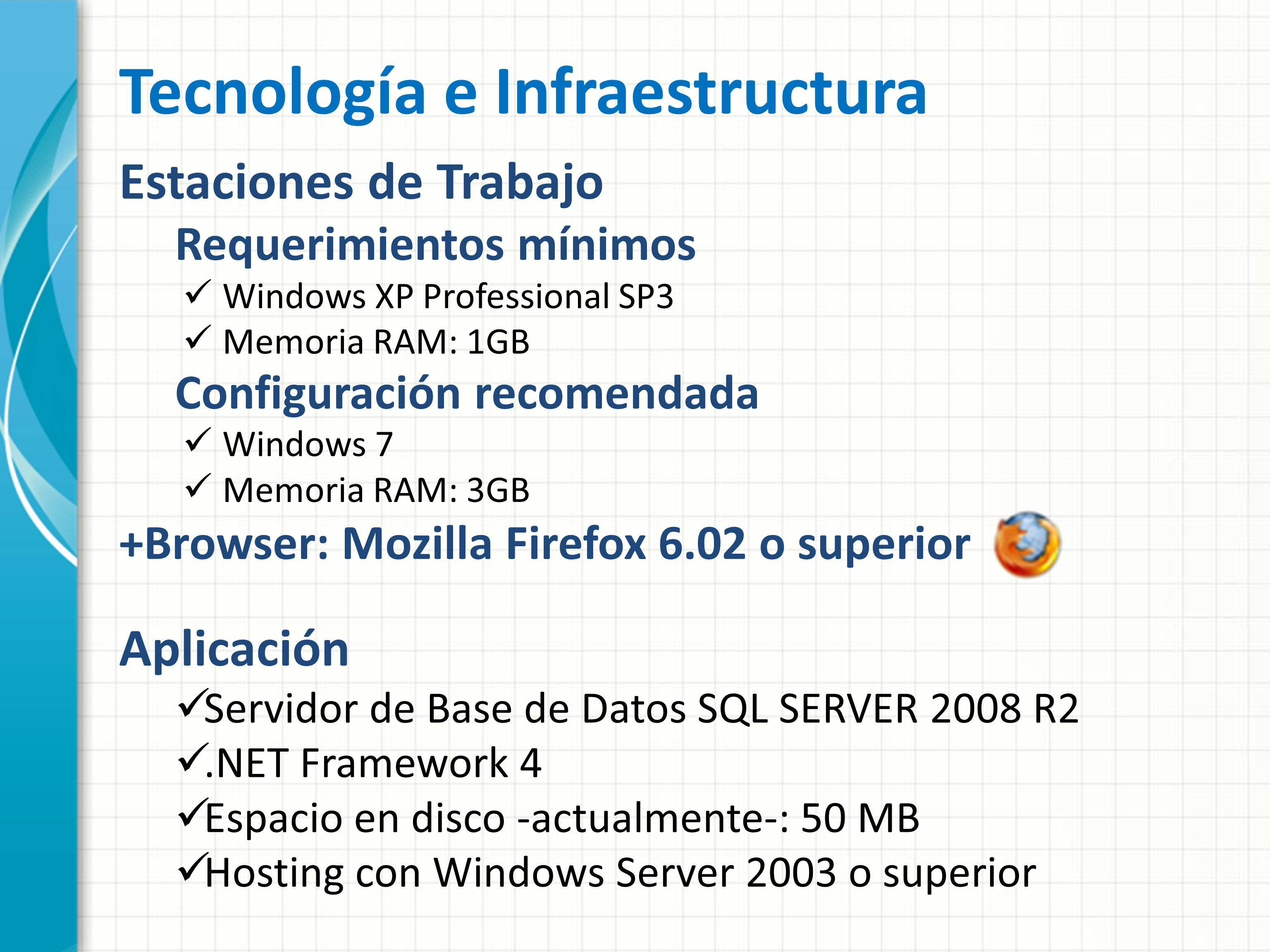 Tecnología e Infraestructura Estaciones de Trabajo Requerimientos mínimos Windows XP Professional SP3 Memoria RAM: 1GB Configuración recomendada Windows 7 Memoria RAM: 3GB +Browser: Mozilla Firefox 6.02 o superior Aplicación Servidor de Base de Datos SQL SERVER 2008 R2.NET Framework 4 Espacio en disco -actualmente-: 50 MB Hosting con Windows Server 2003 o superior