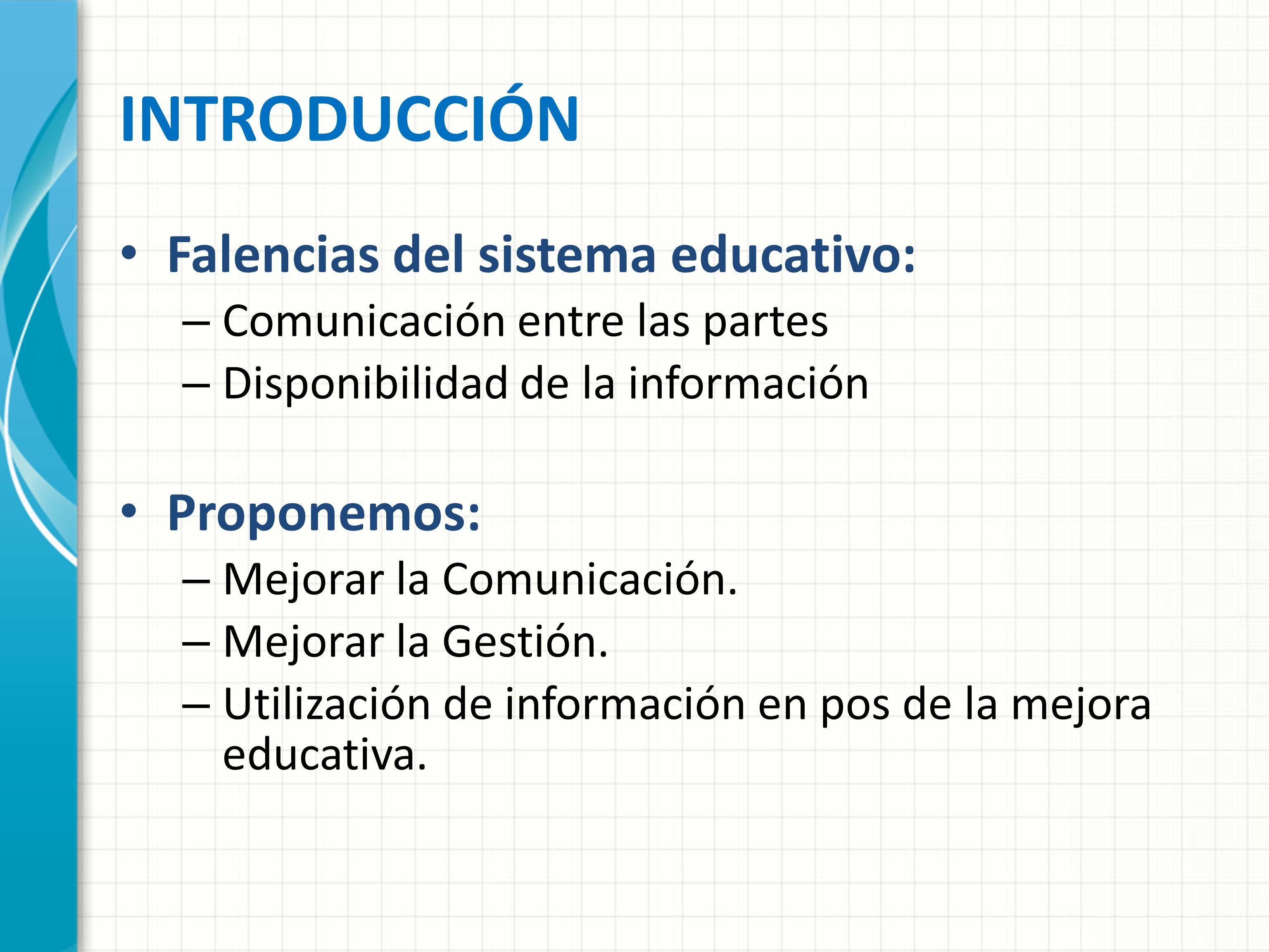 INTRODUCCIÓN Falencias del sistema educativo: – Comunicación entre las partes – Disponibilidad de la información Proponemos: – Mejorar la Comunicación