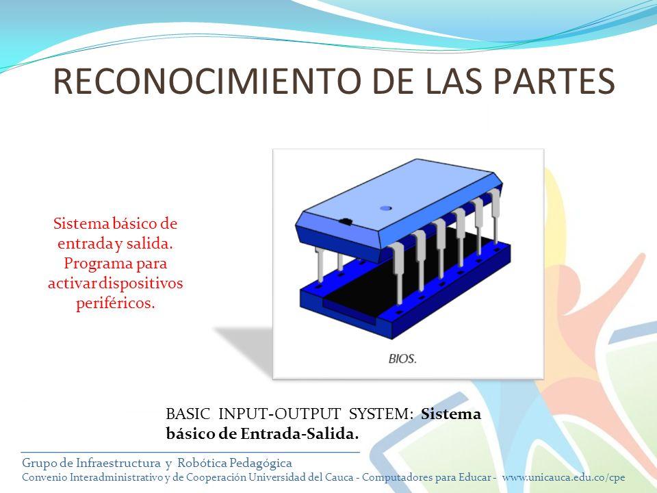RECONOCIMIENTO DE LAS PARTES Sistema básico de entrada y salida. Programa para activar dispositivos periféricos. BASIC INPUT-OUTPUT SYSTEM: Sistema bá
