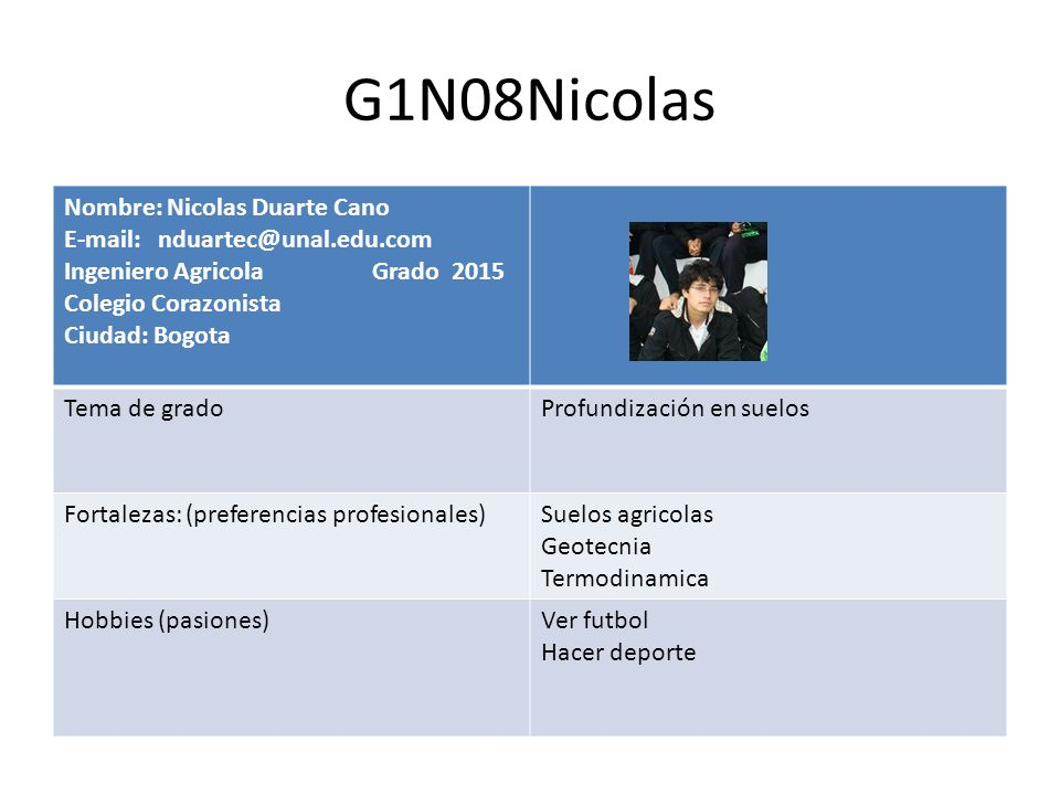 G1N08Nicolas Nombre: Nicolas Duarte Cano E-mail: nduartec@unal.edu.com Ingeniero Agricola Grado 2015 Colegio Corazonista Ciudad: Bogota Tema de gradoP