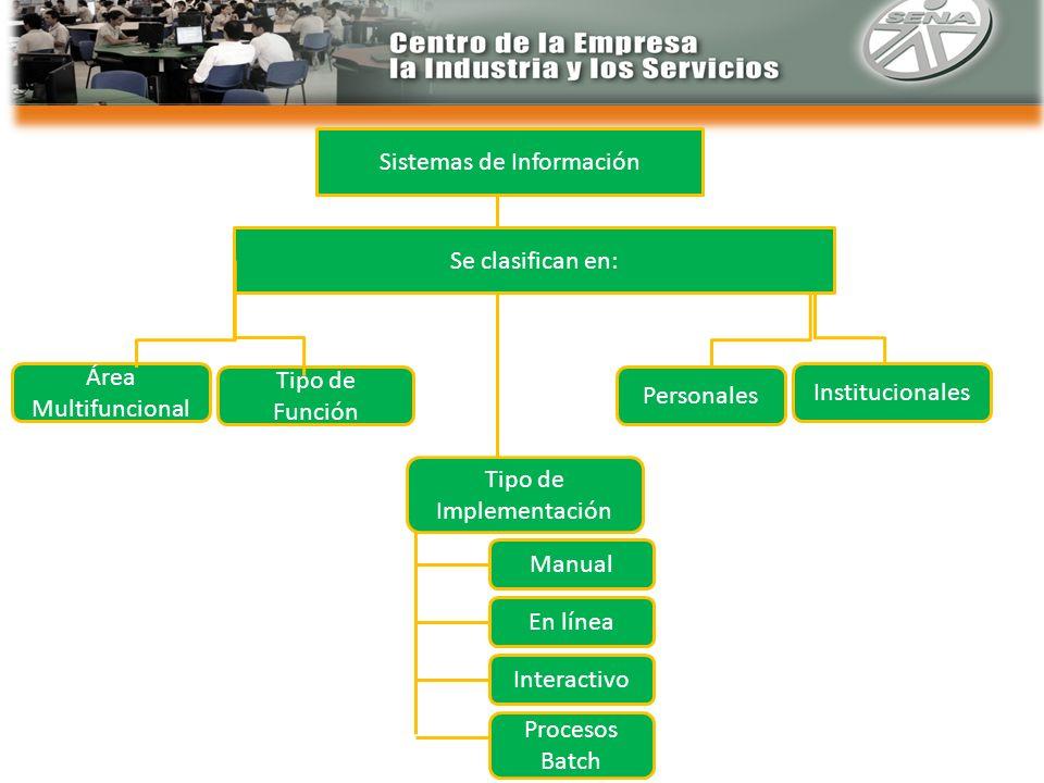 CENTRO DE LA INDUSTRIA LA EMPRESA Y LOS SERVICIOS Se clasifican en: Área Multifuncional Tipo de Función Personales Institucionales Tipo de Implementación Manual Interactivo En línea Procesos Batch Sistemas de Información