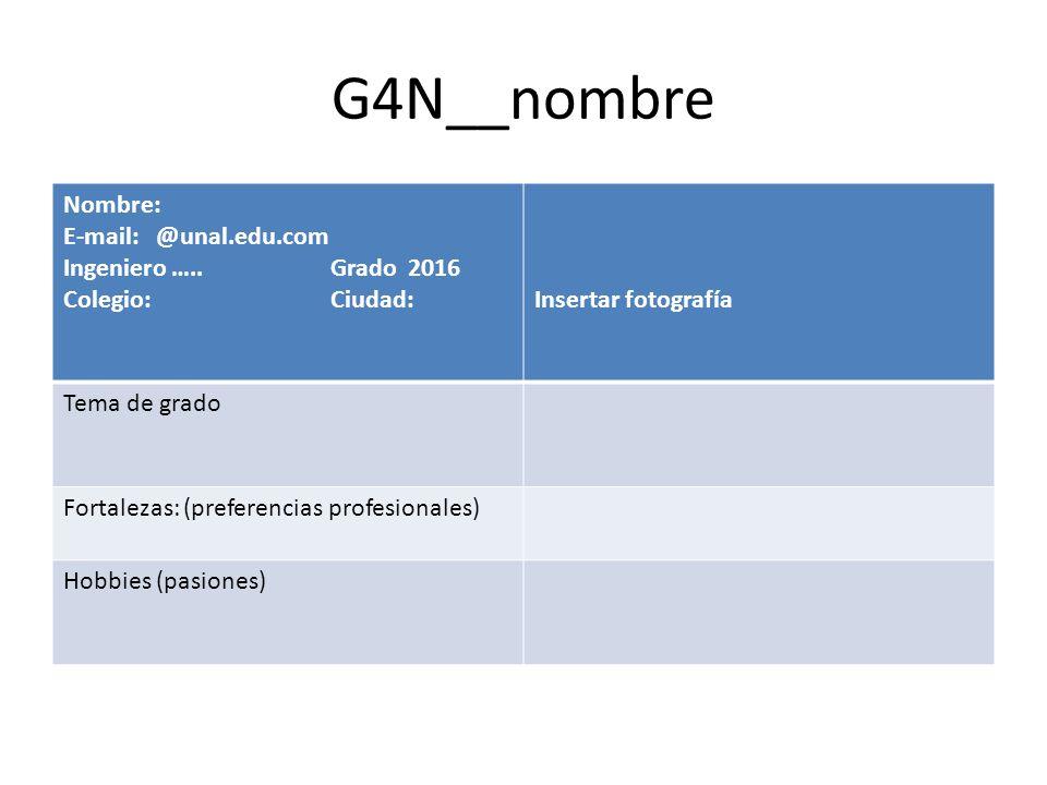 G4N__nombre Nombre: E-mail: @unal.edu.com Ingeniero ….. Grado 2016 Colegio: Ciudad:Insertar fotografía Tema de grado Fortalezas: (preferencias profesi