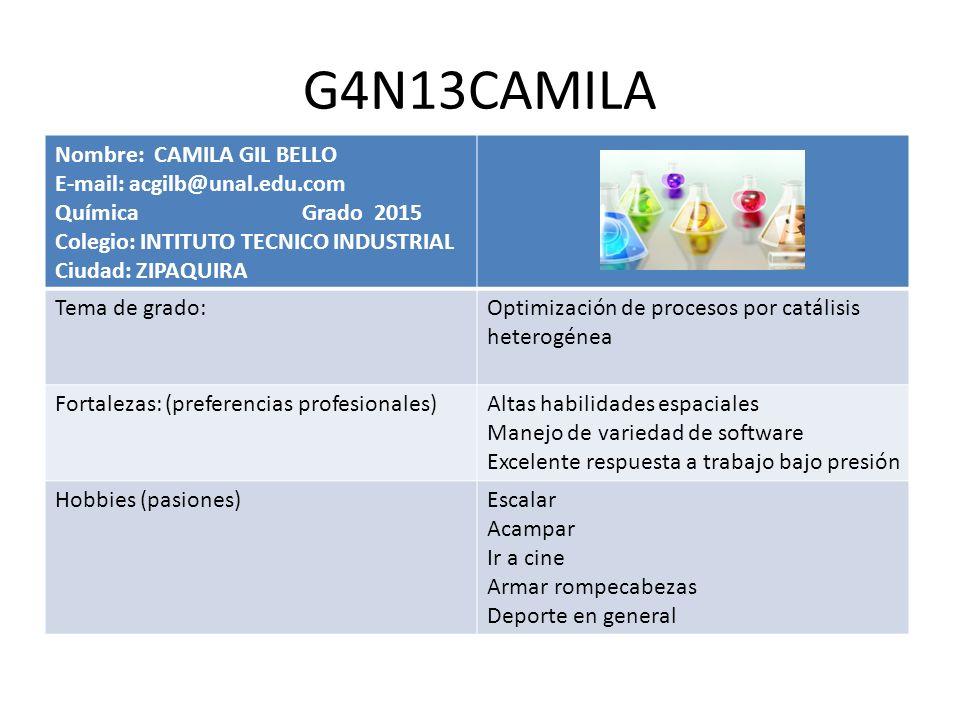 G4N13CAMILA Nombre: CAMILA GIL BELLO E-mail: acgilb@unal.edu.com Química Grado 2015 Colegio: INTITUTO TECNICO INDUSTRIAL Ciudad: ZIPAQUIRA Tema de gra