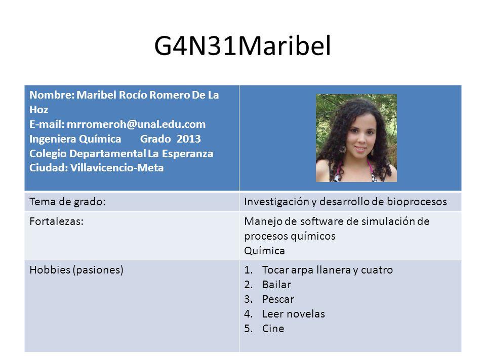 G4N31Maribel Nombre: Maribel Rocío Romero De La Hoz E-mail: mrromeroh@unal.edu.com Ingeniera Química Grado 2013 Colegio Departamental La Esperanza Ciu