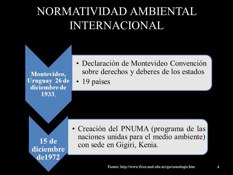 NORMATIVIDAD AMBIENTAL INTERNACIONAL Montevideo, Uruguay 26 de diciembre de 1933, Declaración de Montevideo Convención sobre derechos y deberes de los estados 19 países 15 de diciembre de1972 Creación del PNUMA (programa de las naciones unidas para el medio ambiente) con sede en Gigiri, Kenia.