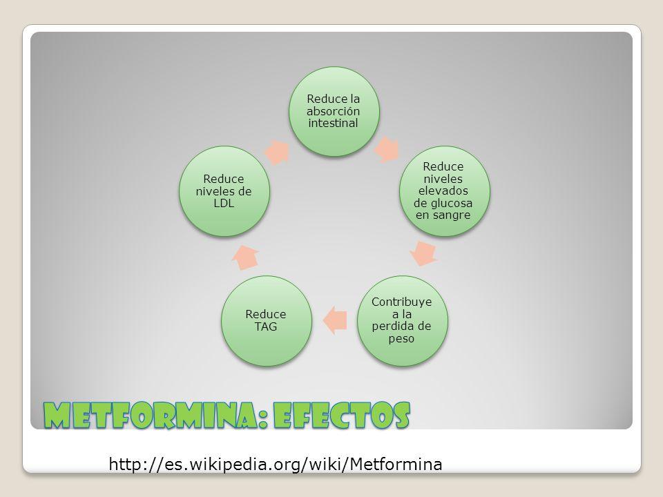 Disminución de la resistencia a la insulina y grasa abdominal.