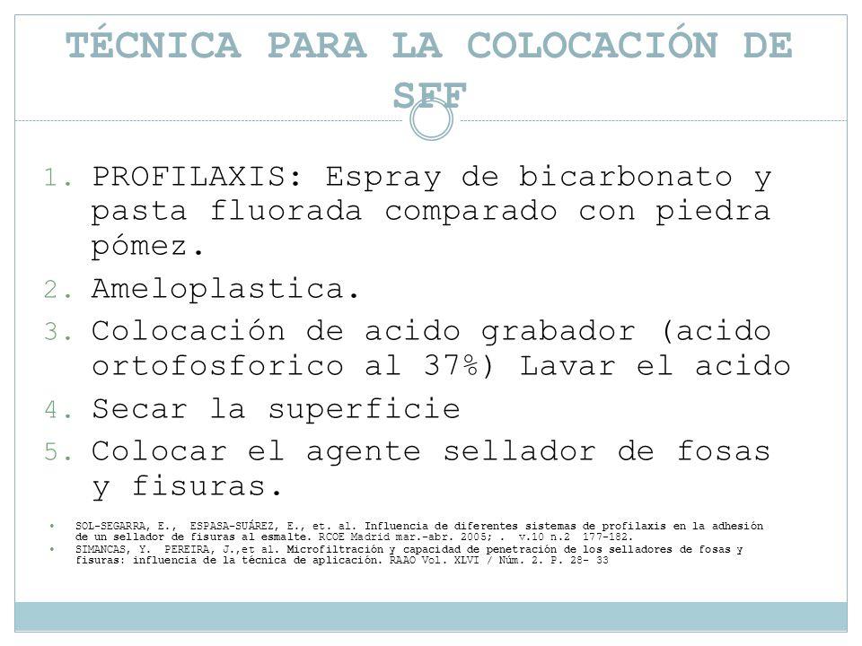 TÉCNICA PARA LA COLOCACIÓN DE SFF 1.