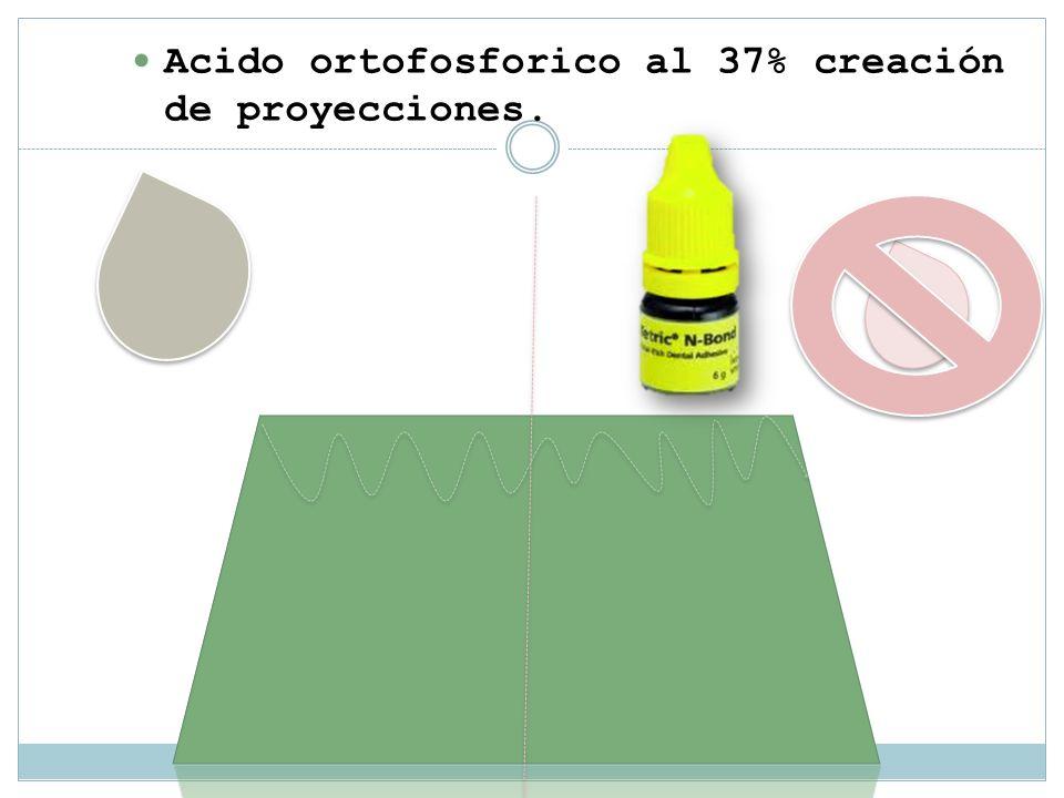 Acido ortofosforico al 37% creación de proyecciones.