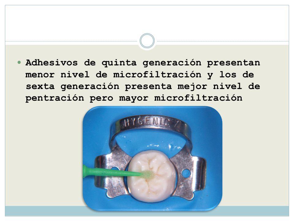 Adhesivos de quinta generación presentan menor nivel de microfiltración y los de sexta generación presenta mejor nivel de pentración pero mayor microf