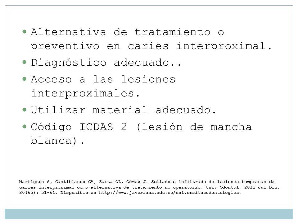 Alternativa de tratamiento o preventivo en caries interproximal. Diagnóstico adecuado.. Acceso a las lesiones interproximales. Utilizar material adecu