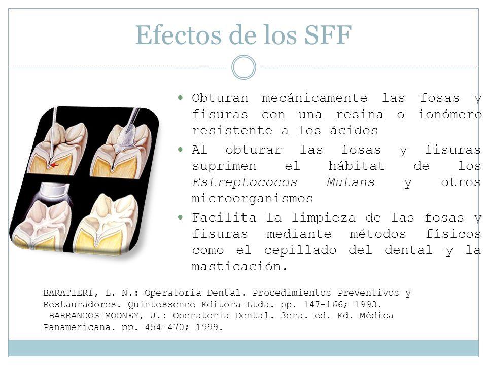 Efectos de los SFF Obturan mecánicamente las fosas y fisuras con una resina o ionómero resistente a los ácidos Al obturar las fosas y fisuras suprimen