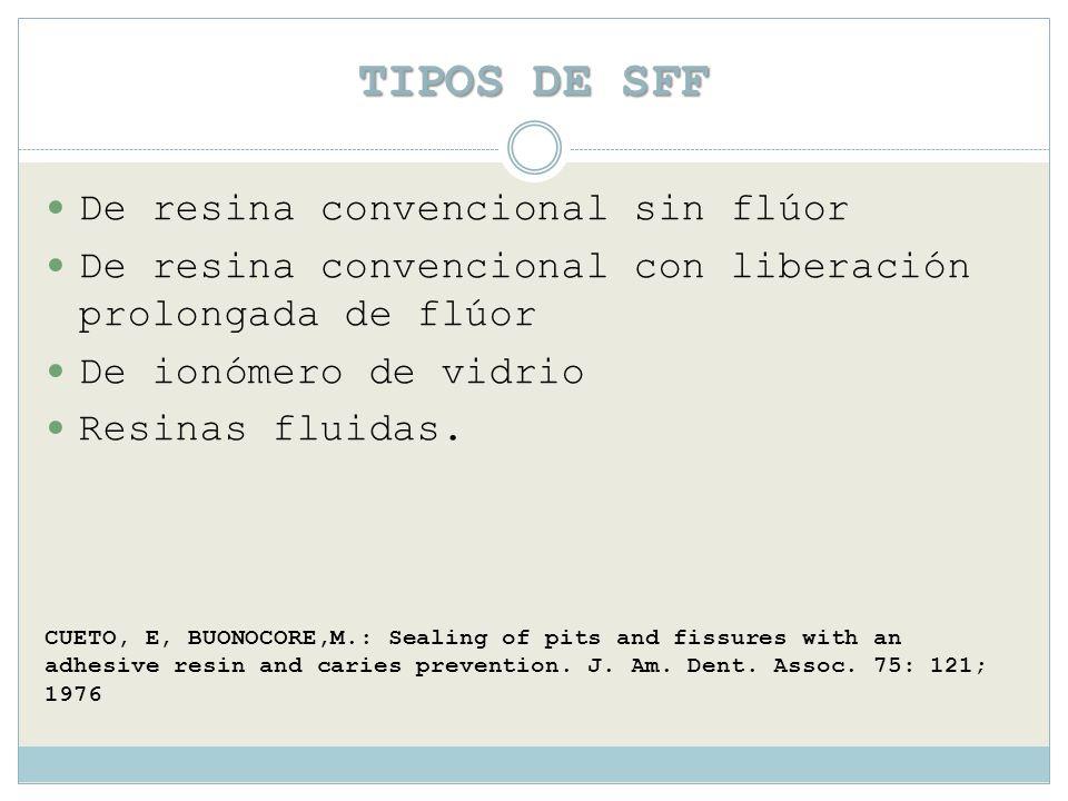 TIPOS DE SFF De resina convencional sin flúor De resina convencional con liberación prolongada de flúor De ionómero de vidrio Resinas fluidas.