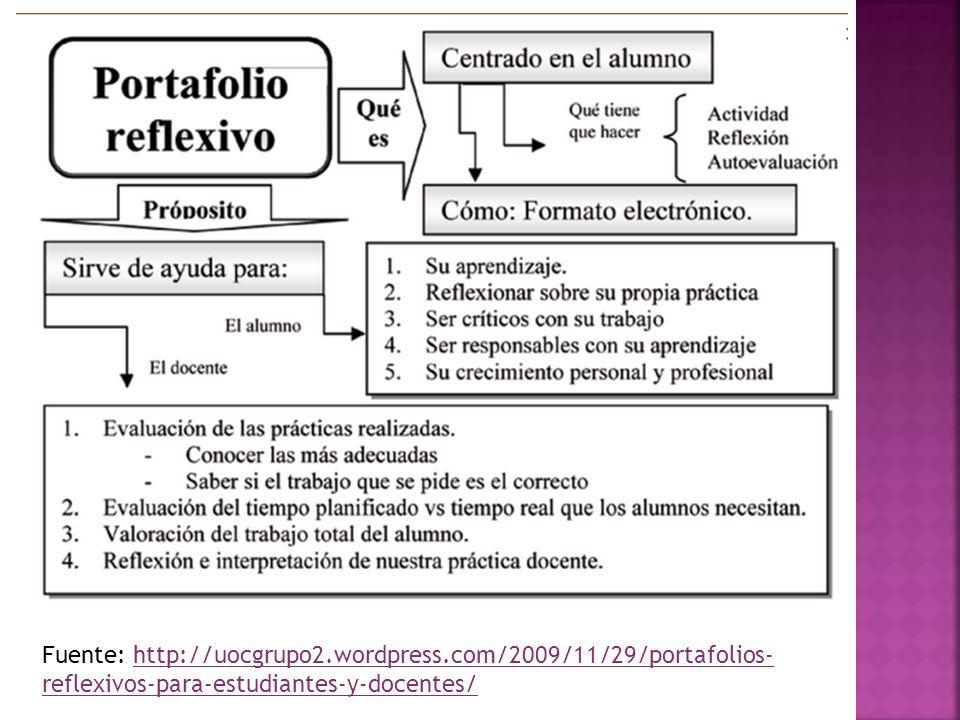 Fuente: http://uocgrupo2.wordpress.com/2009/11/29/portafolios- reflexivos-para-estudiantes-y-docentes/http://uocgrupo2.wordpress.com/2009/11/29/portaf