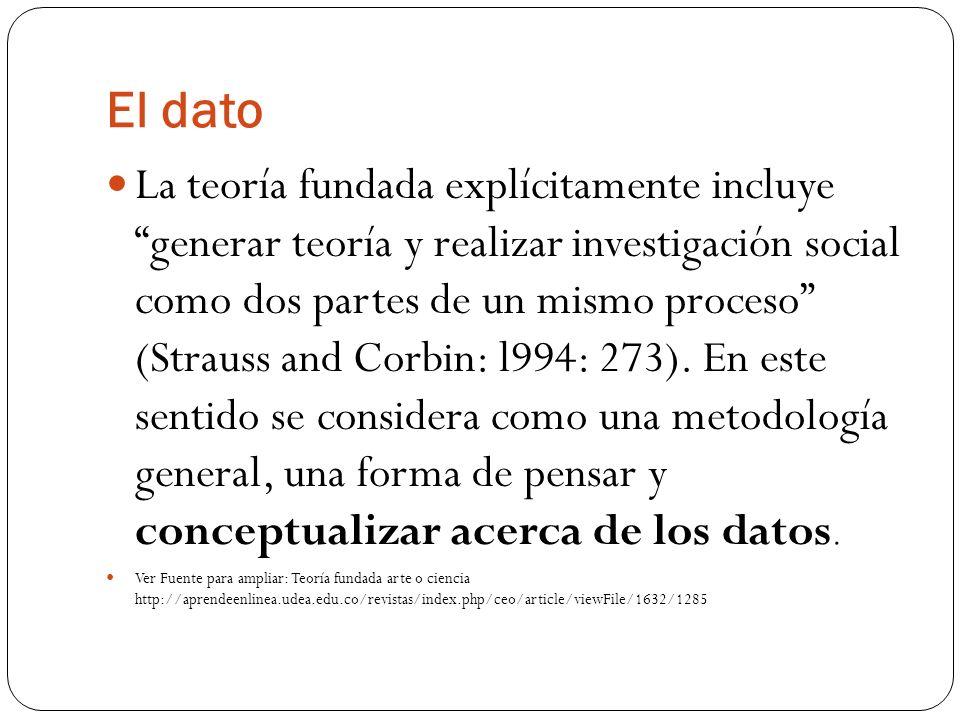 El dato La teoría fundada explícitamente incluye generar teoría y realizar investigación social como dos partes de un mismo proceso (Strauss and Corbi