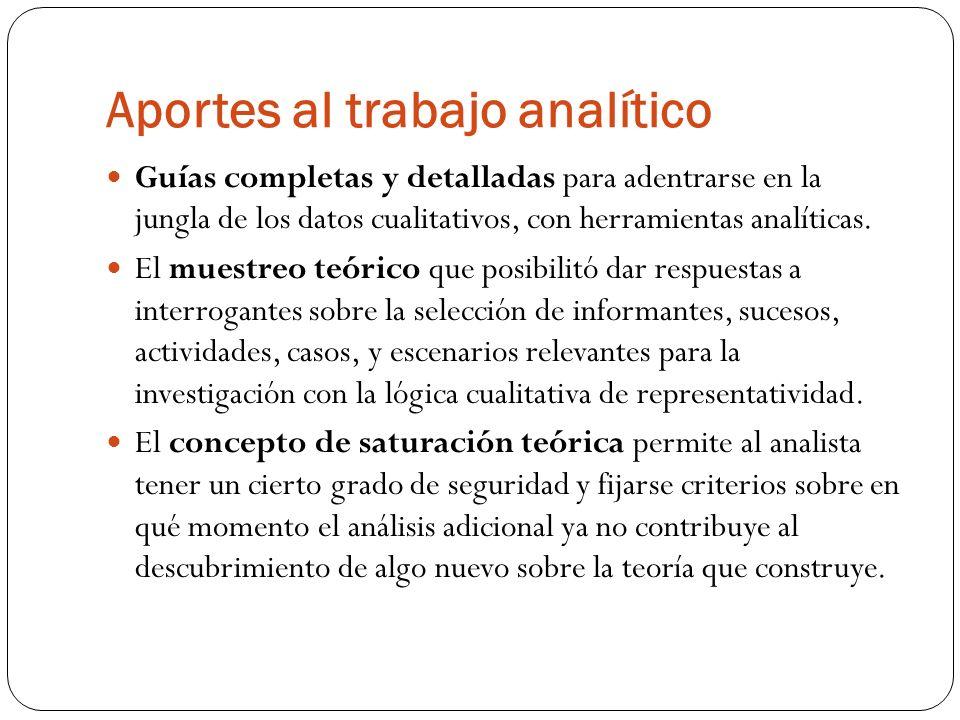 Aportes al trabajo analítico Guías completas y detalladas para adentrarse en la jungla de los datos cualitativos, con herramientas analíticas. El mues