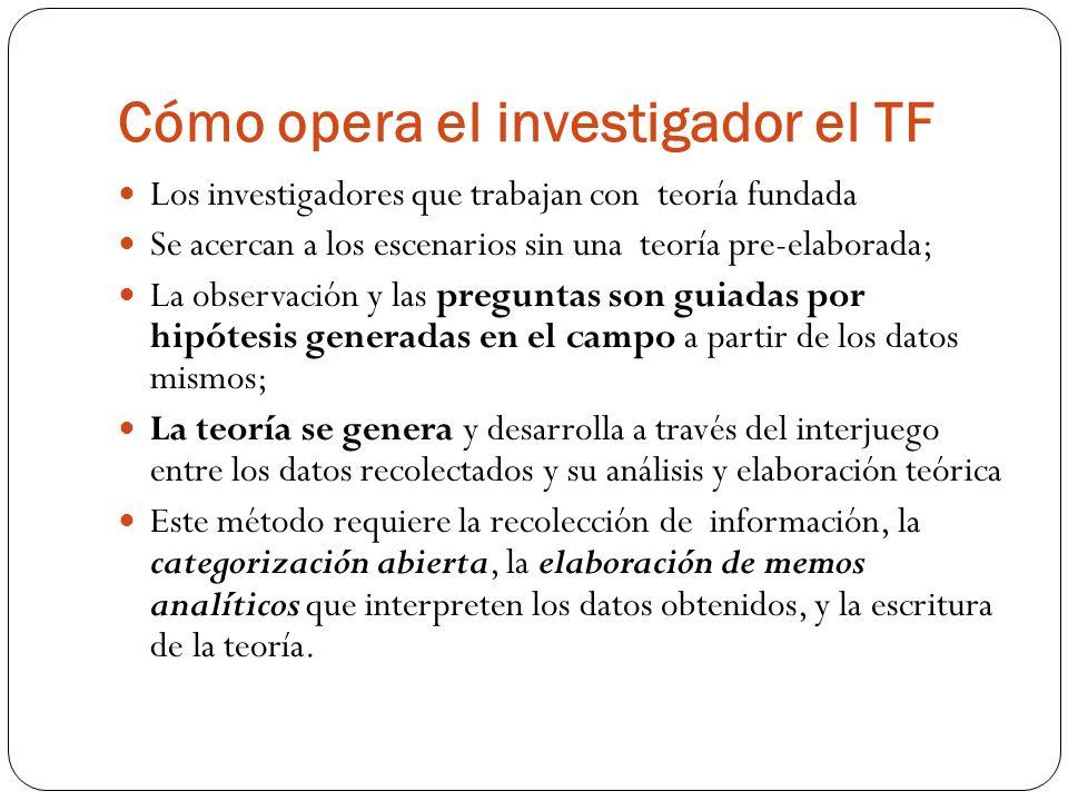 Cómo opera el investigador el TF Los investigadores que trabajan con teoría fundada Se acercan a los escenarios sin una teoría pre-elaborada; La obser