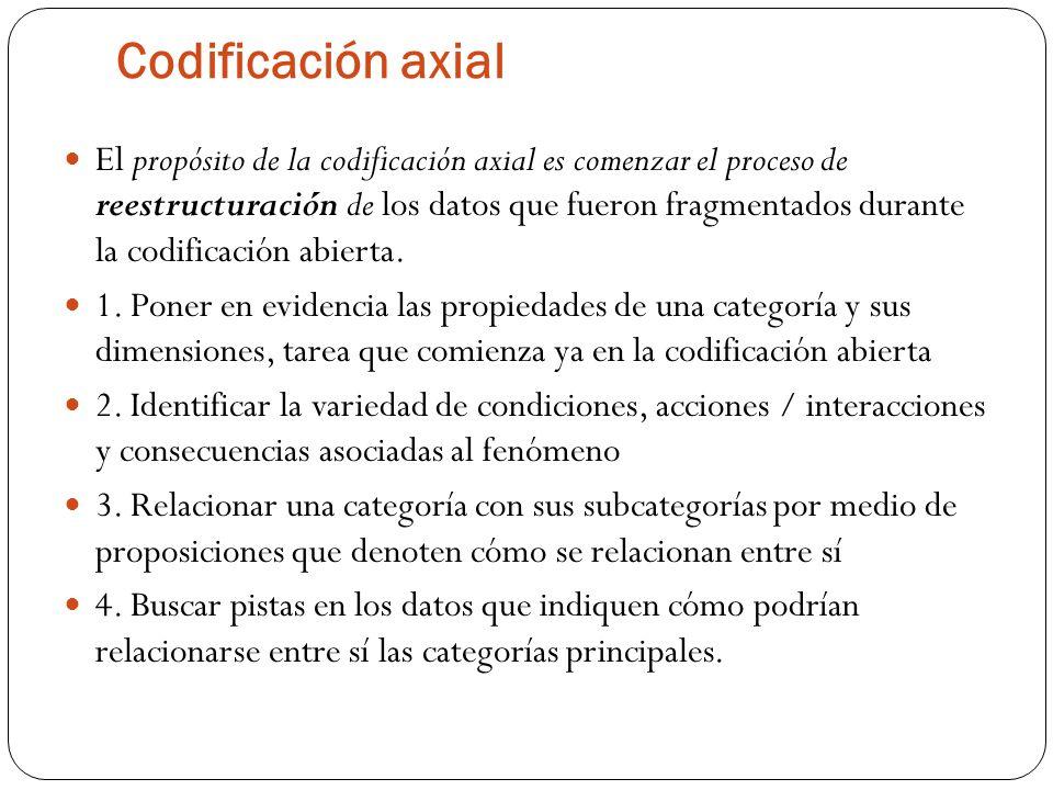 Codificación axial El propósito de la codificación axial es comenzar el proceso de reestructuración de los datos que fueron fragmentados durante la co